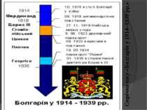Стрічка часу «Болгарія у 1914–1939 рр.»