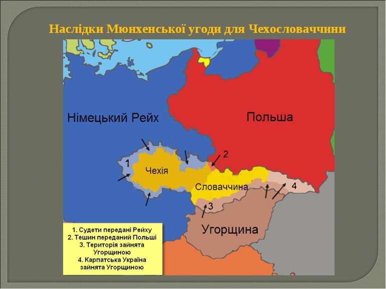 Наслідки Мюнхенської угоди для Чехословаччини