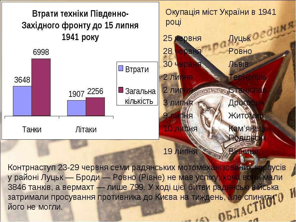 Окупація міст України в 1941 році Контрнаступ 23-29 червня семи радянських мо...