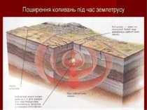 Поширення коливань під час землетрусу