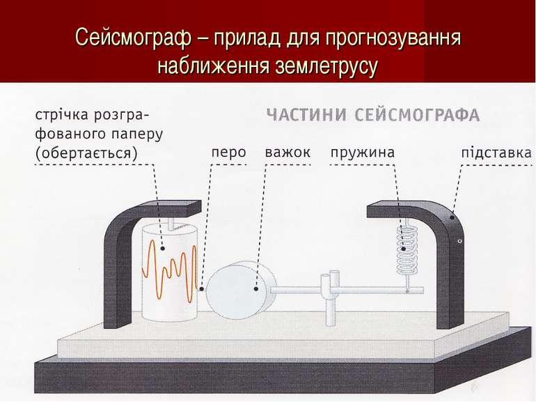 Сейсмограф – прилад для прогнозування наближення землетрусу