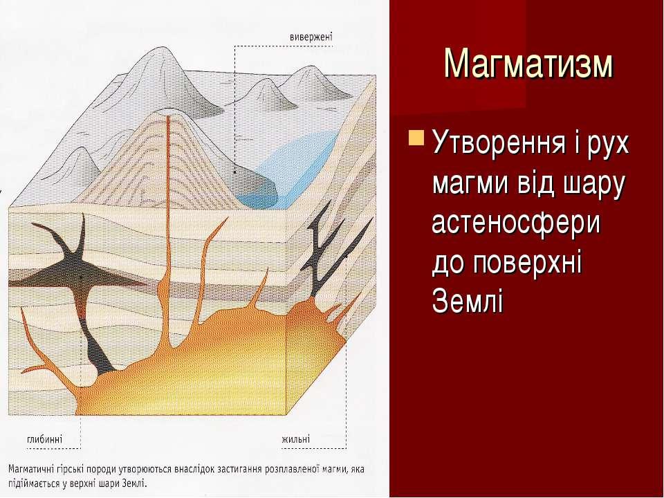 Магматизм Утворення і рух магми від шару астеносфери до поверхні Землі