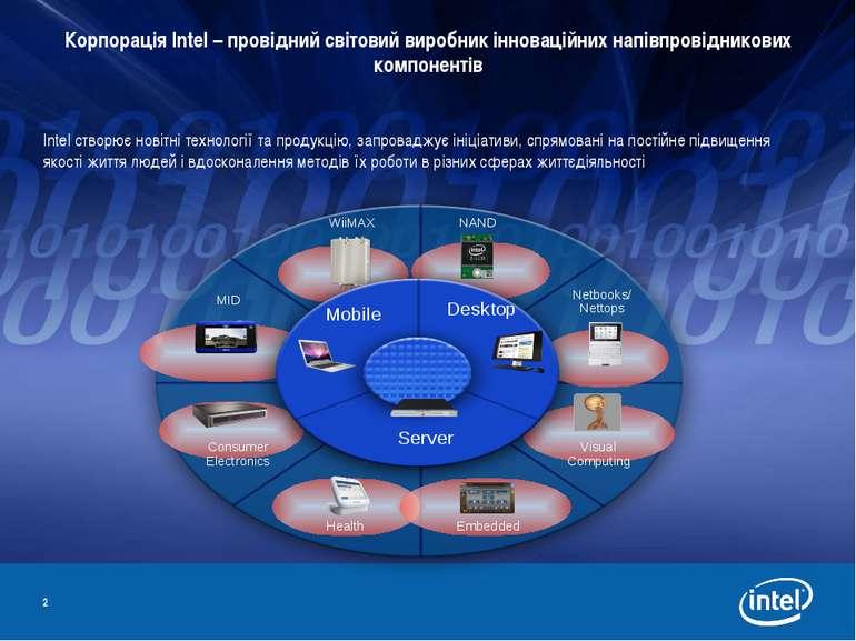 * Корпорація Intel – провідний світовий виробник інноваційних напівпровіднико...