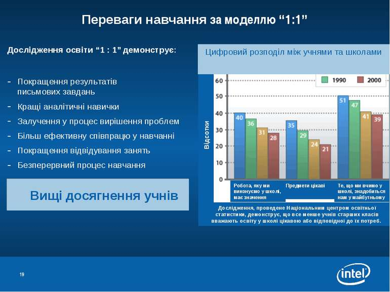 """* Переваги навчання за моделлю """"1:1"""" Дослідження освіти """"1 : 1"""" демонструє: П..."""