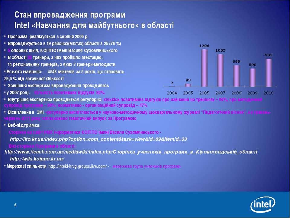 * Стан впровадження програми Intel «Навчання для майбутнього» в області Прогр...