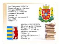 ЖИТОМИРСКАЯ ОБЛАСТЬ Областной центр : г.Житомир Площадь : 29 900 км2 Населени...