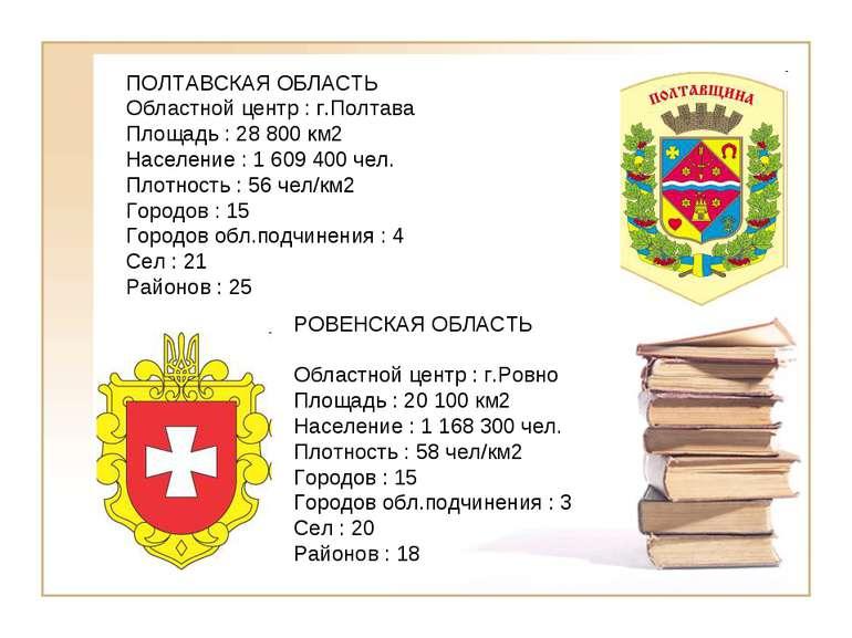 ПОЛТАВСКАЯ ОБЛАСТЬ Областной центр : г.Полтава Площадь : 28 800 км2 Население...