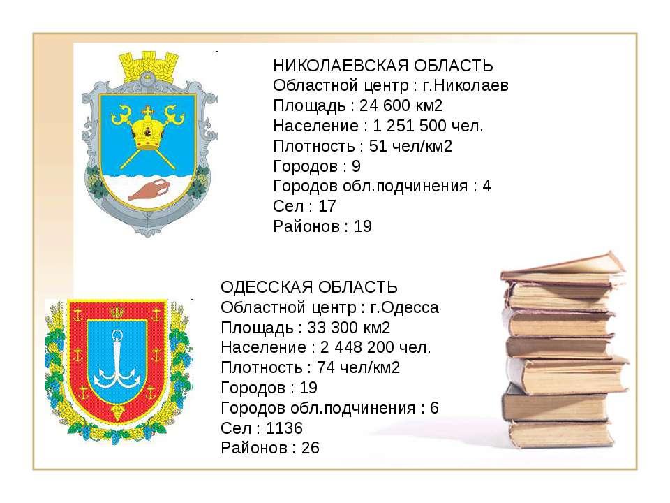 НИКОЛАЕВСКАЯ ОБЛАСТЬ Областной центр : г.Николаев Площадь : 24 600 км2 Населе...