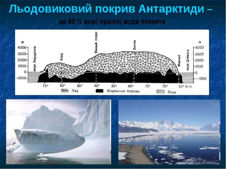 Льодовиковий покрив Антарктиди – це 80 % всієї прісної води планети