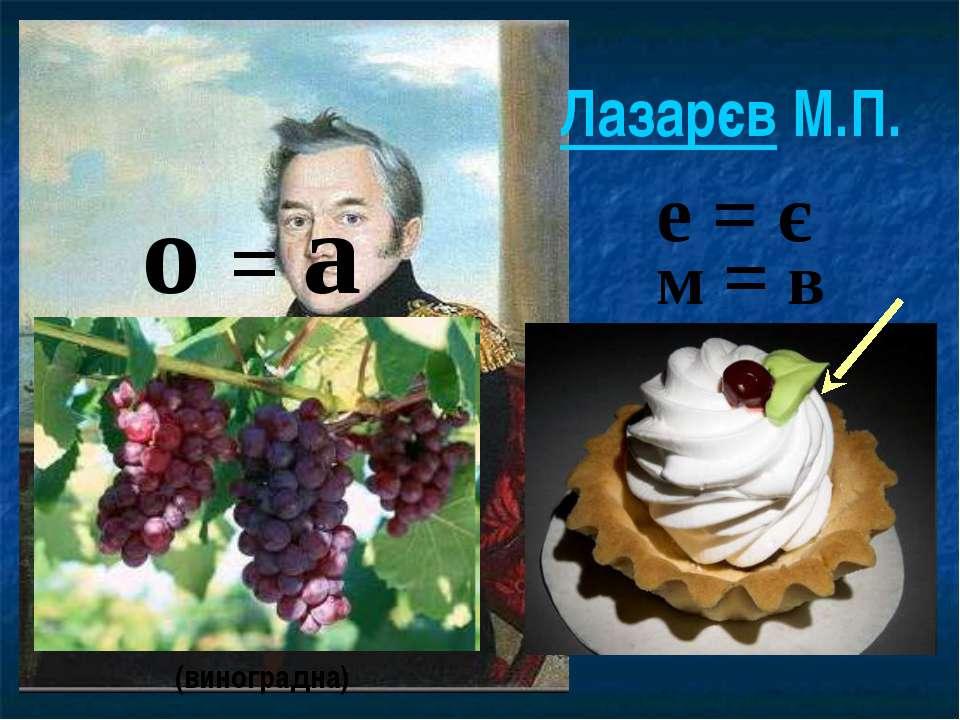 Лазарєв М.П.