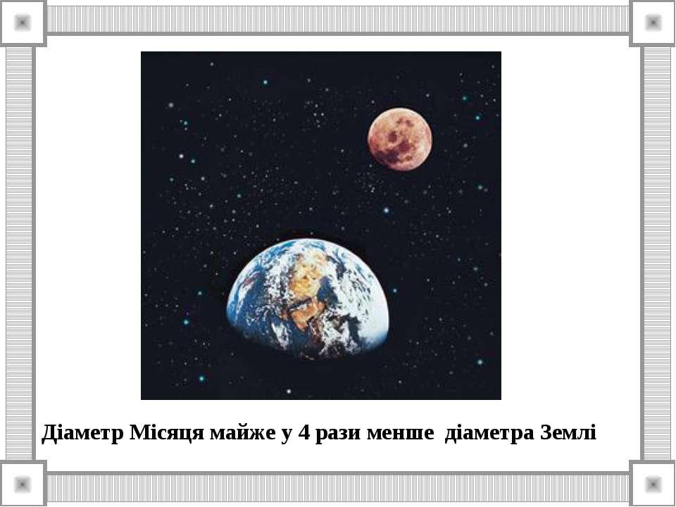 Діаметр Місяця майже у 4 рази менше діаметра Землі