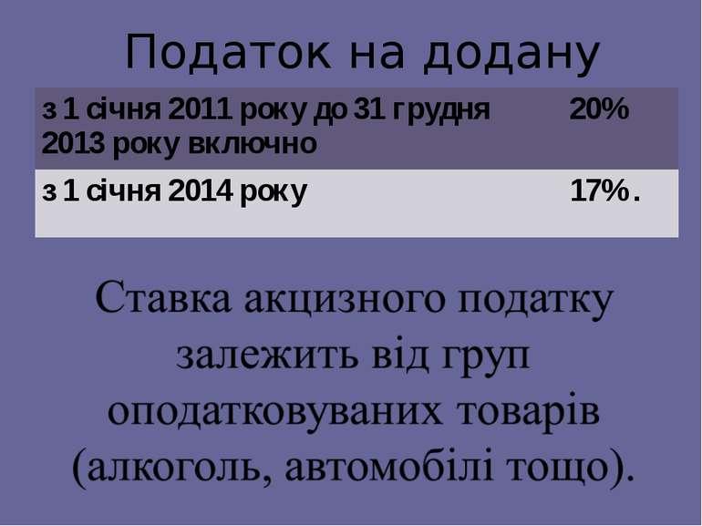 Податок на додану вартість: з 1 січня 2011 року до 31 грудня 2013 року включн...