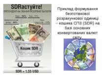 Приклад формування безготівкової розрахункової одиниці – кошика СПЗ (SDR) на ...