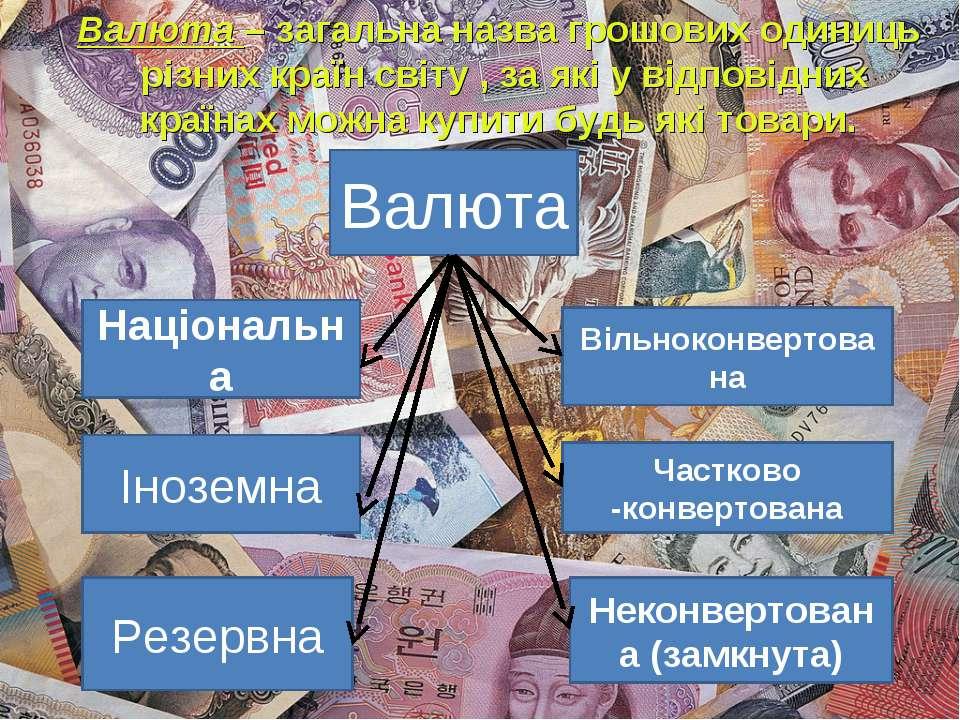 Валюта – загальна назва грошових одиниць різних країн світу , за які у відпов...