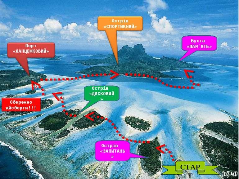 СТАРТ Острів «ЗАПИТАНЬ» Острів «ДИСКОВИЙ» Бухта «ПАМ'ЯТЬ»