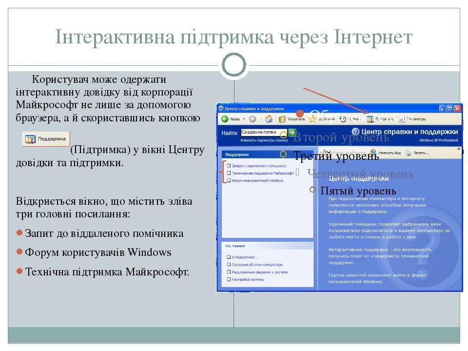 Інтерактивна підтримка через Інтернет Користувач може одержати інтерактивну д...