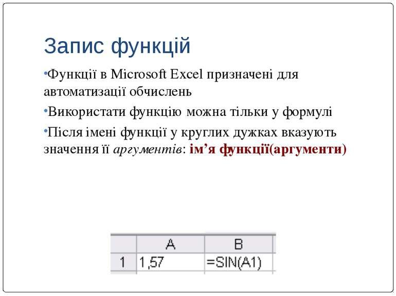 Запис функцій Функції в Microsoft Excel призначені для автоматизації обчислен...