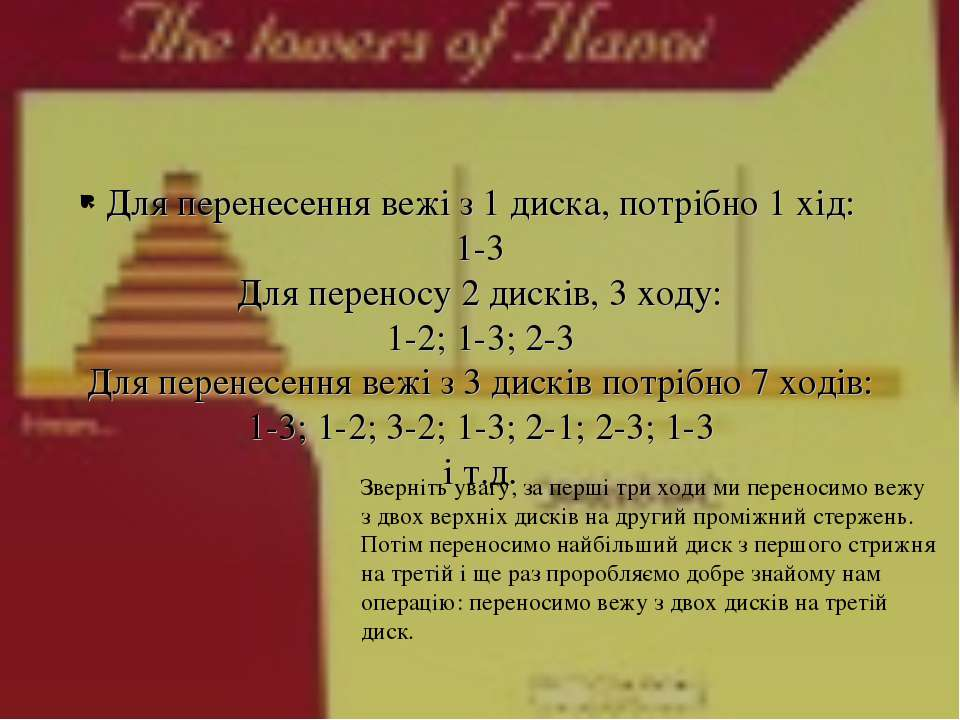 Для перенесення вежі з 1 диска, потрібно 1 хід: 1-3 Для переносу 2 дисків, 3 ...