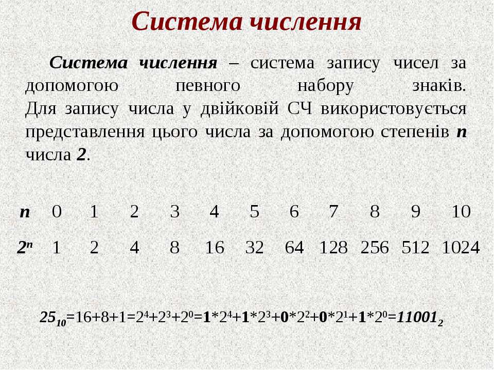 Система числення Система числення – система запису чисел за допомогою певного...