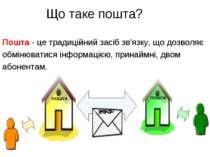 Що таке пошта? Пошта - це традиційний засіб зв'язку, що дозволяє обмінюватися...