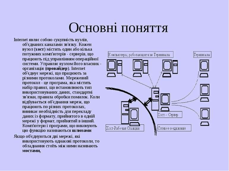 Основні поняття Internet являє собою сукупність вузлів, об'єднаних каналами з...