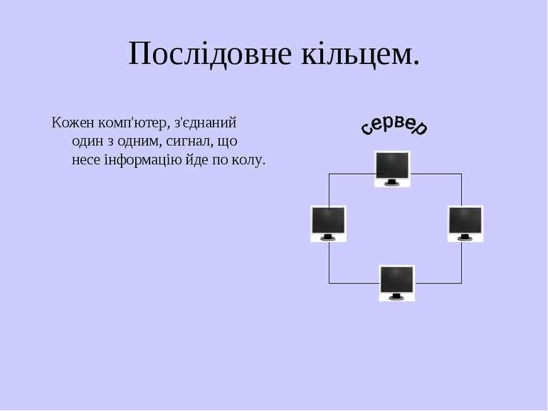 Послідовне кільцем. Кожен комп'ютер, з'єднаний один з одним, сигнал, що несе ...