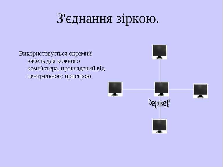 З'єднання зіркою. Використовується окремий кабель для кожного комп'ютера, про...