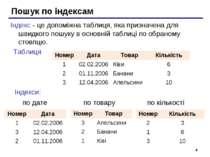 * Пошук по індексам Індекс - це допоміжна таблиця, яка призначена для швидког...