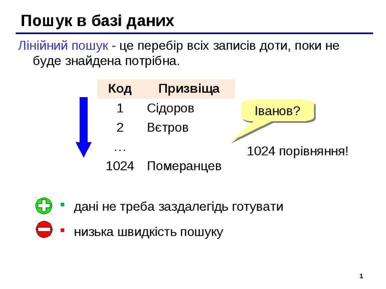 * Пошук в базі даних Лінійний пошук - це перебір всіх записів доти, поки не б...