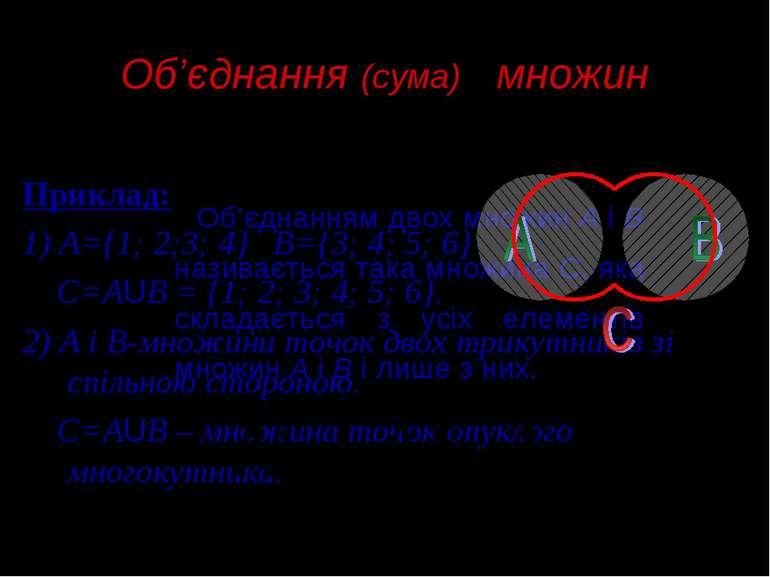 Об'єднання (сума) множин Об'єднанням двох множин А і В називається така множи...