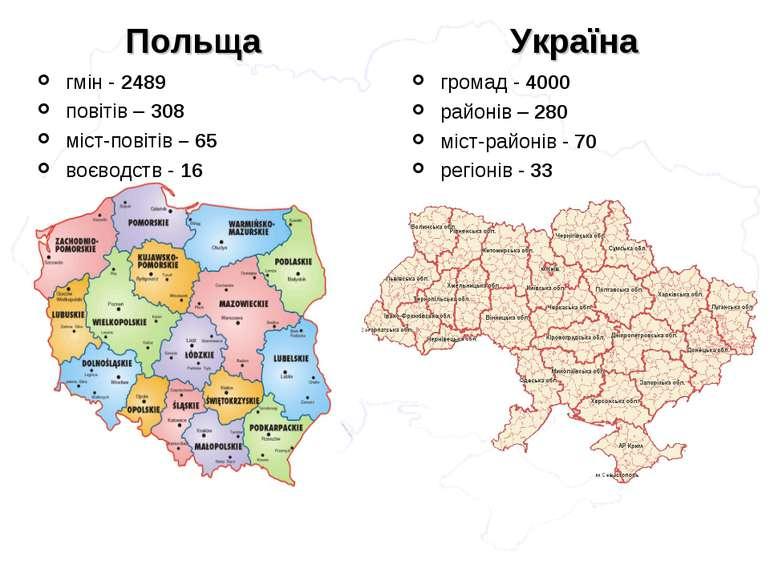 гмін - 2489 повітів – 308 міст-повітів – 65 воєводств - 16 громад - 4000 райо...