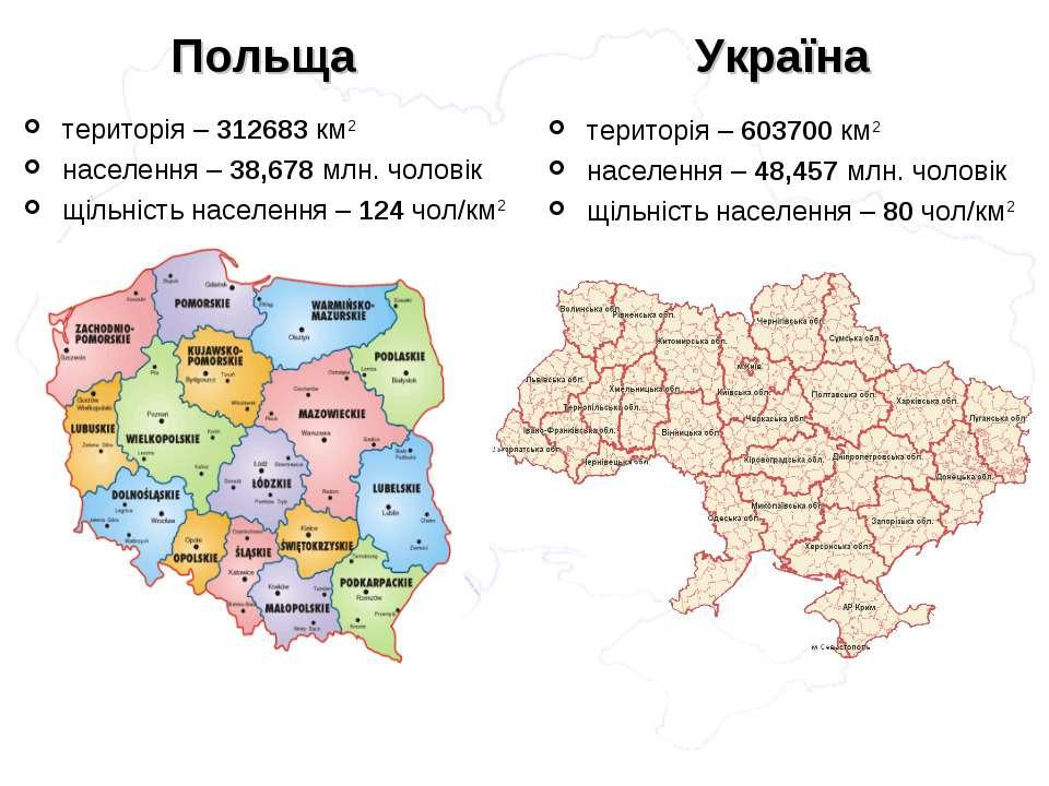 територія – 312683 км2 населення – 38,678 млн. чоловік щільність населення – ...