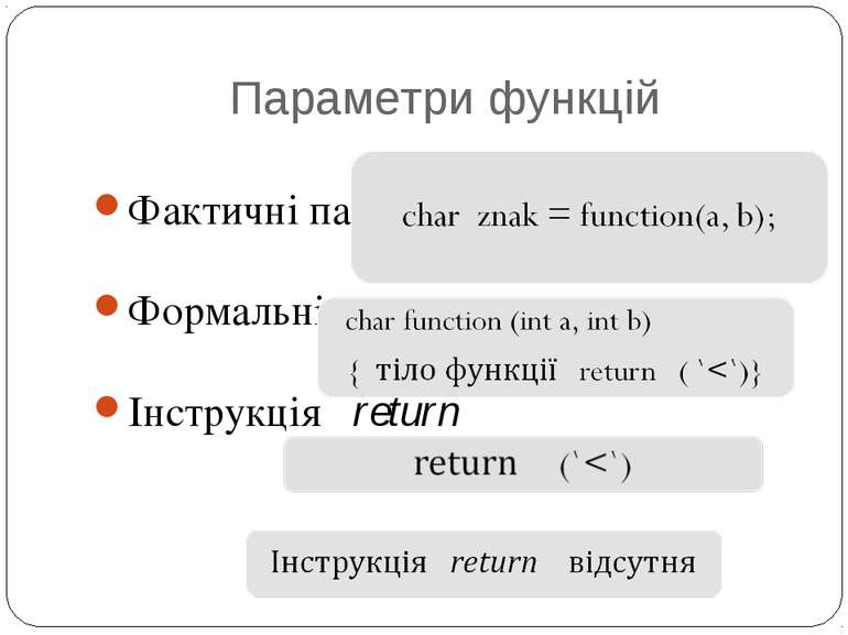 Параметри функцій Фактичні параметри Формальні параметри Інструкція return
