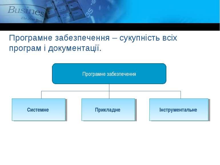 Програмне забезпечення – сукупність всіх програм і документації.