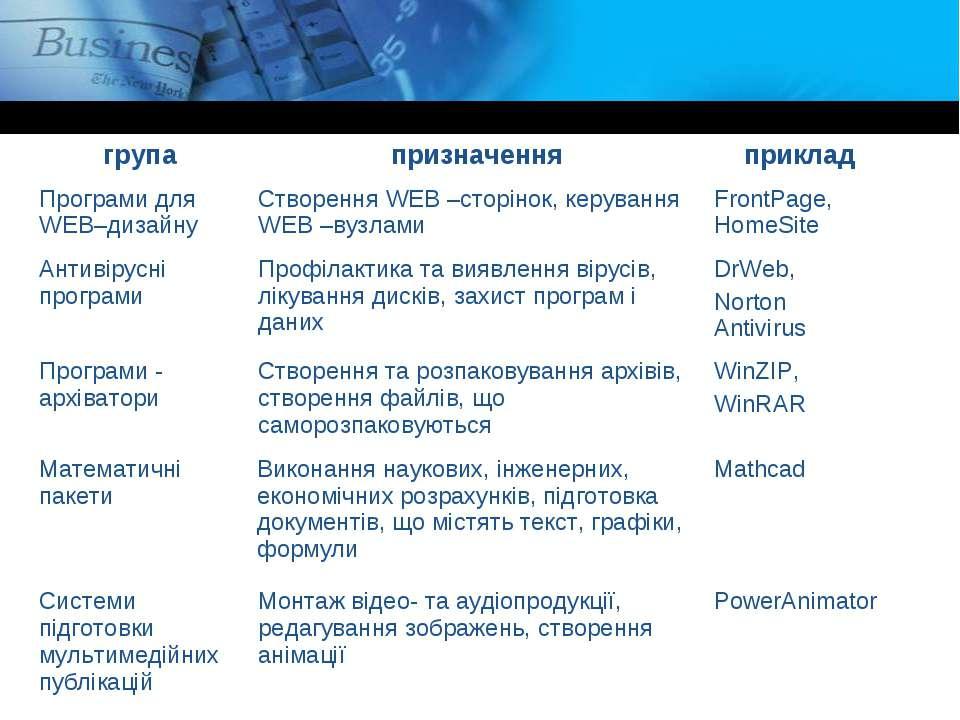 група призначення приклад Програми для WEB–дизайну Створення WEB –сторінок, к...