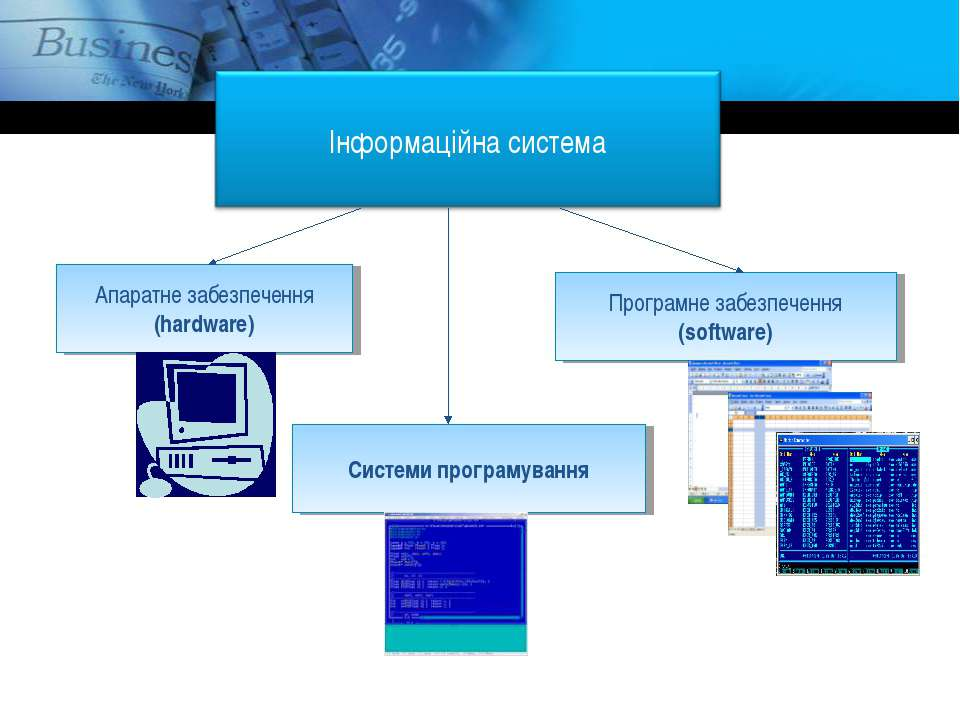 Апаратне забезпечення (hardware) Програмне забезпечення (software) Системи пр...