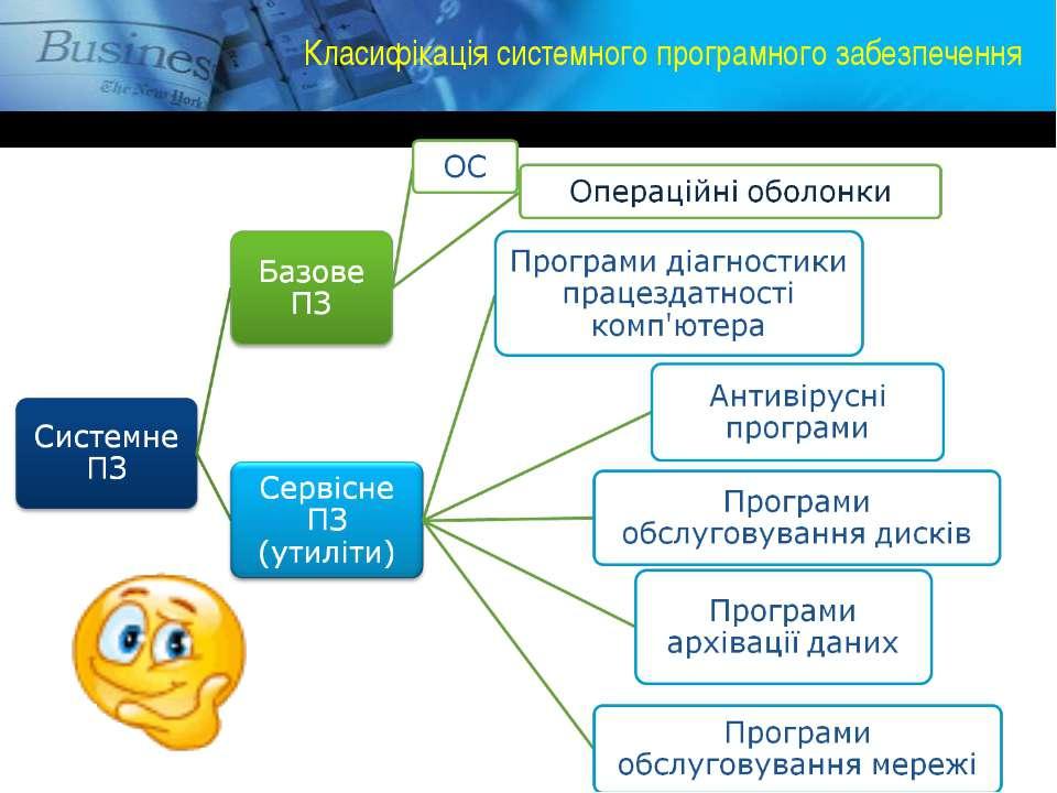 Класифікація системного програмного забезпечення