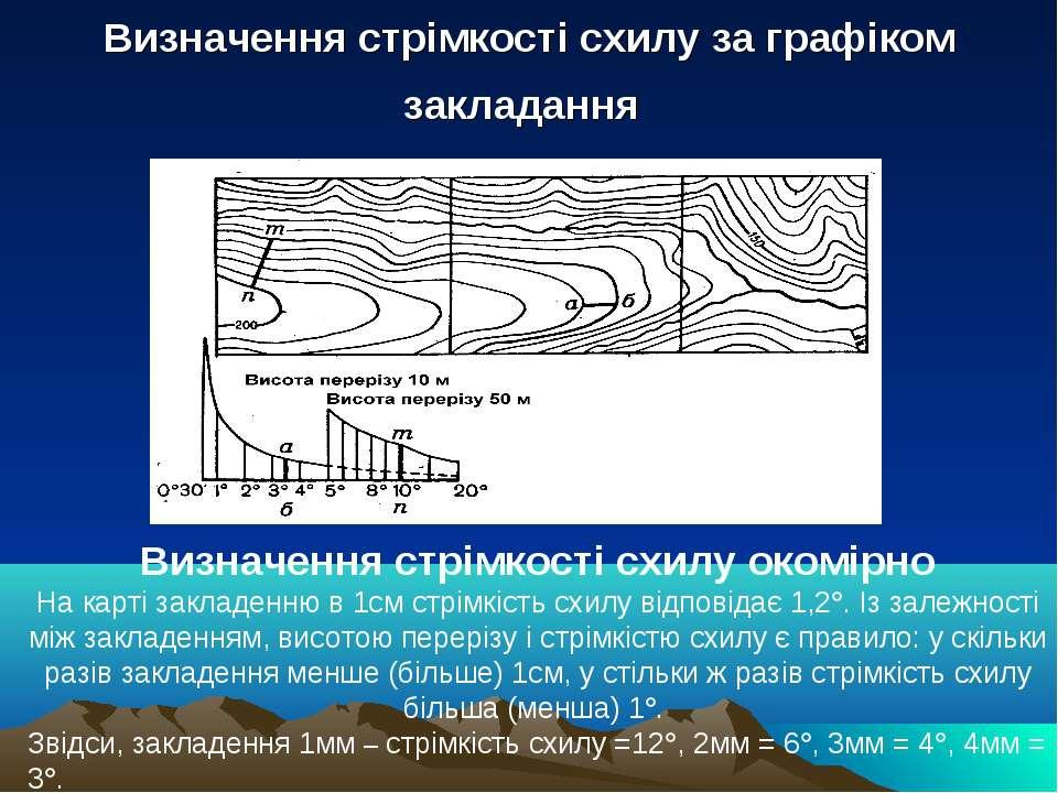 Визначення стрімкості схилу за графіком закладання Визначення стрімкості схил...