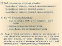 24. Від 6-го положення табулятора друкуйте: • розшифровку підпису в реквізиті...