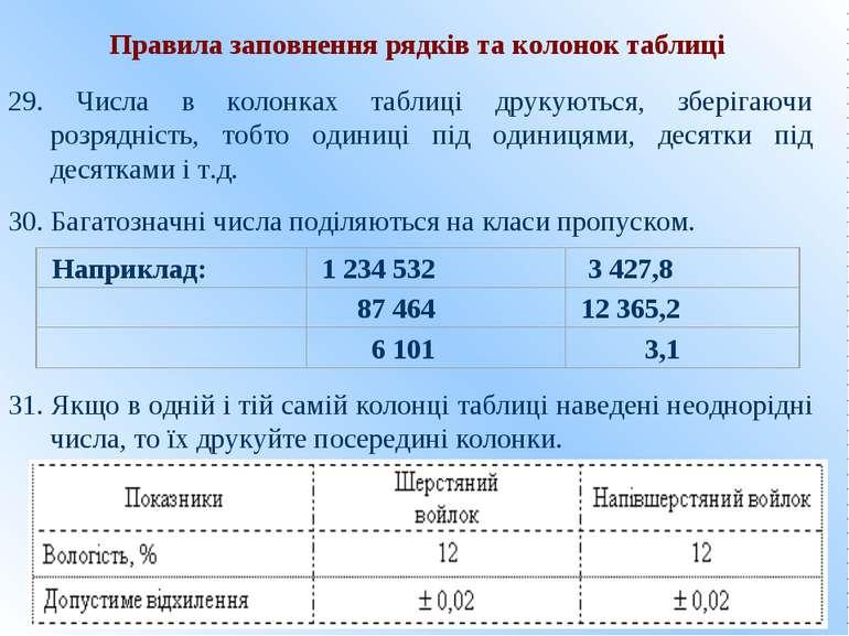 Правила заповнення рядків та колонок таблиці 29. Числа в колонках таблиці дру...