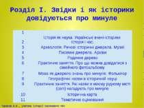 Розділ І. Звідки і як історики довідуються про минуле 1 Істоpiя як наука. Укр...