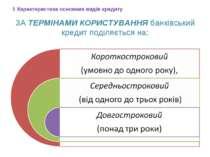 ЗА ТЕРМІНАМИ КОРИСТУВАННЯ банківський кредит поділяється на: 1 Характеристика...