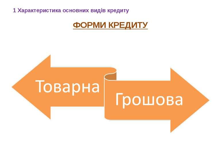 ФОРМИ КРЕДИТУ 1 Характеристика основних видів кредиту