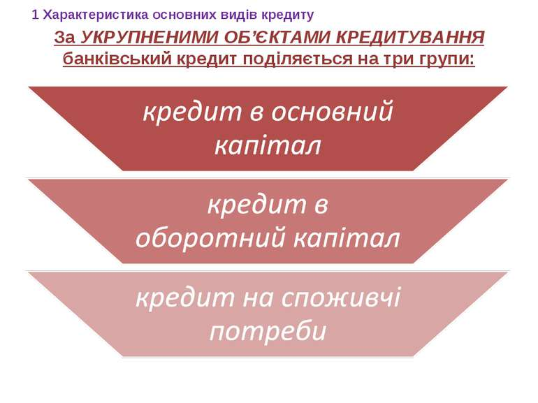 За УКРУПНЕНИМИ ОБ'ЄКТАМИ КРЕДИТУВАННЯ банківський кредит поділяється на три г...