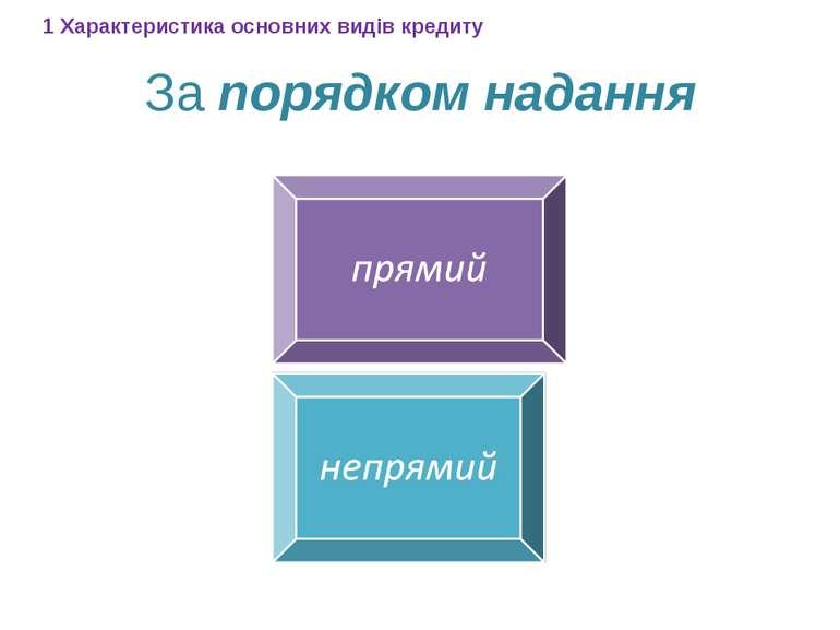 За порядком надання 1 Характеристика основних видів кредиту