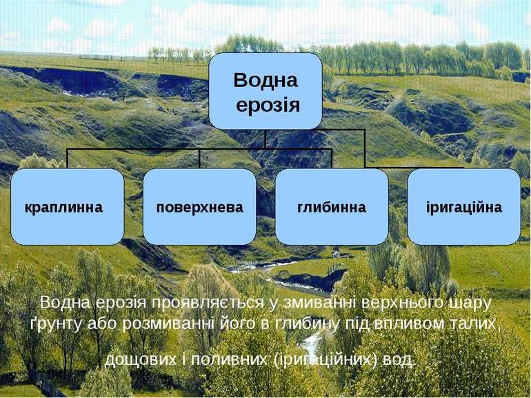 Водна ерозія проявляється у змиванні верхнього шару ґрунту або розмиванні йог...