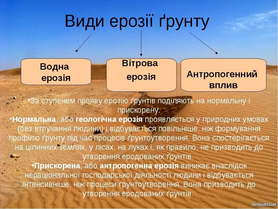 Види ерозії ґрунту Водна ерозія Вітрова ерозія Антропогенний вплив За ступене...