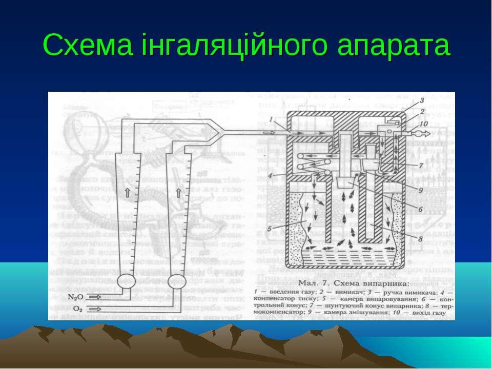 Схема інгаляційного апарата