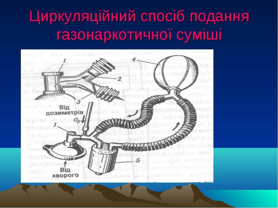 Циркуляційний спосіб подання газонаркотичної суміші