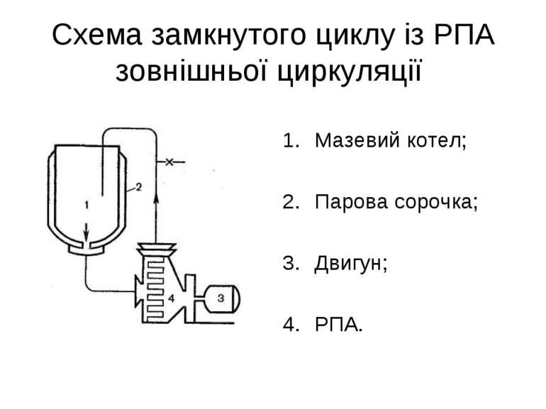 Схема замкнутого циклу із РПА зовнішньої циркуляції Мазевий котел; Парова сор...